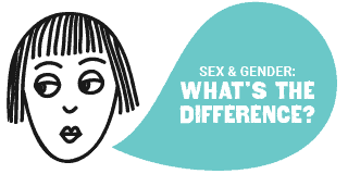 The difference between sex and gender